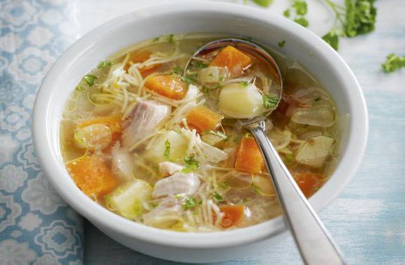 суп с вермешелью.как приготовить